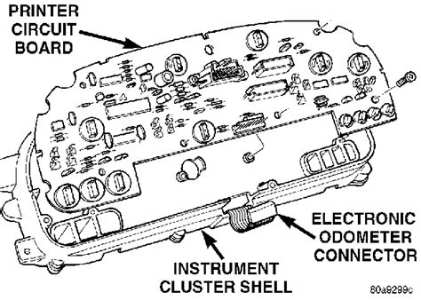 how petrol cars work 1993 dodge caravan instrument cluster i own a 1997 dodge grand caravan for the last two years the guages not digital stop working