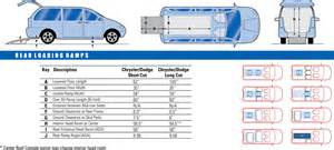 Chrysler Town And Country Cargo Dimensions Dodge Wheelchair Vans Caravan Wheelchair