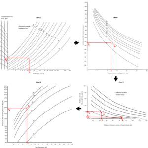 geo technical engineer design engineer wiring diagram ~ odicis