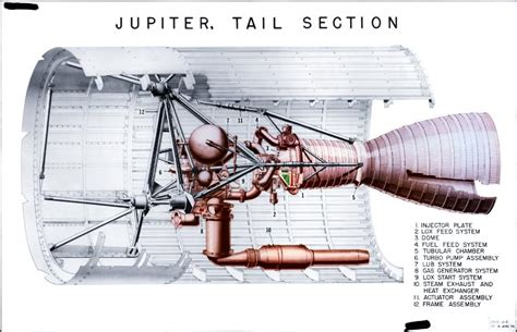 tail section jupiter tail section comparison