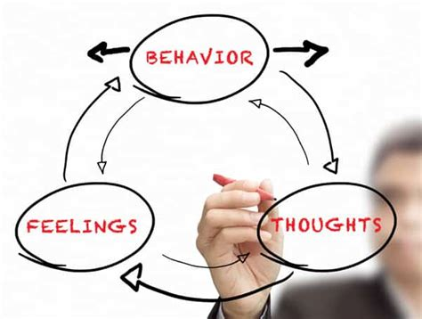 Cognitive Behavior Therapy a basic introduction to cbt viral rang