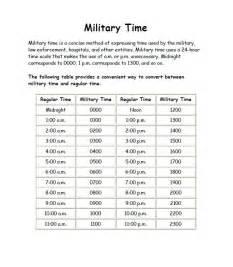 30 printable military time charts template lab