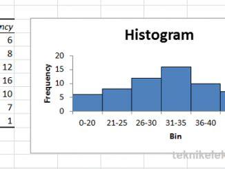 cara membuat histogram di excell cara uji validitas kuesioner dengan microsoft excel