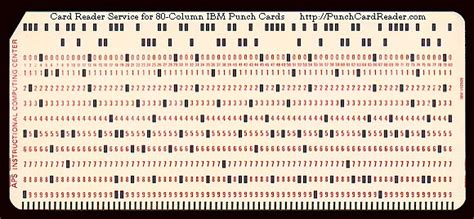Computer Punch Card Template by History Why Is 80 Characters The Standard Limit For