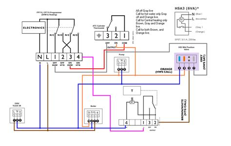 yplan central heating wiring help needed diynot forums