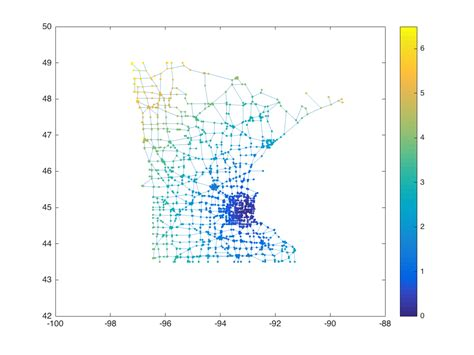 a graph graphs in matlab r2015b 187 steve on image processing