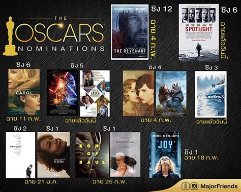 film oscar cast how to watch the oscar nominated movies in thailand