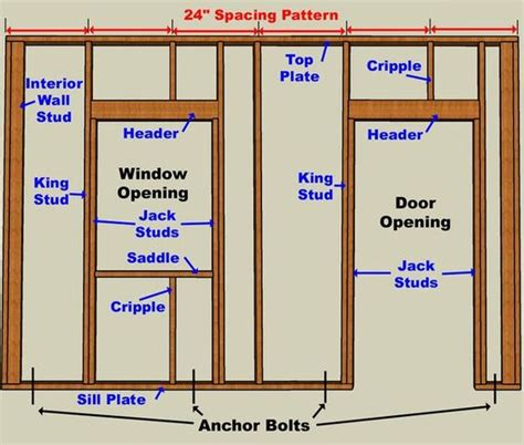 window framing diagram how to build a garage from the ground up pinterest the
