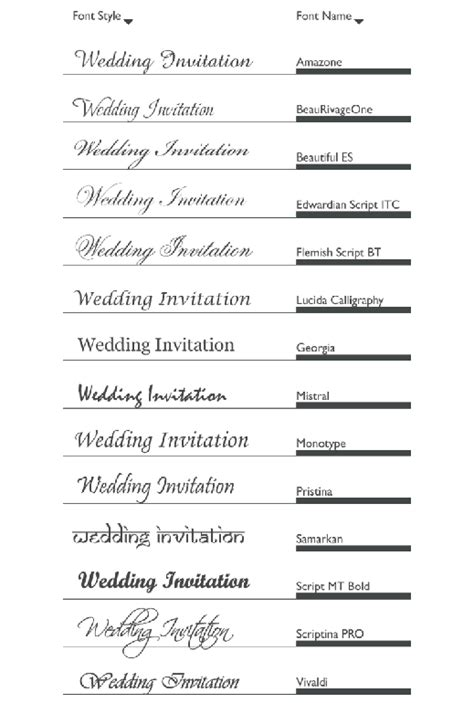 indian wedding cards wording fonts  religious motifs