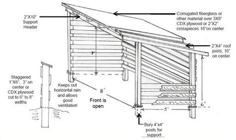 shed roof section firewood shed plans