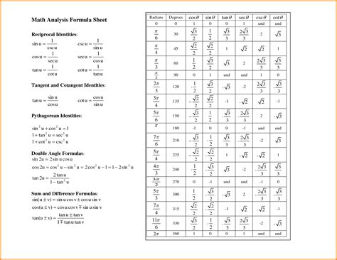 cos chart 3 cos chart cashier resume