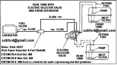 1989 ford f250 duel fuel tank diagram, 1989, free engine