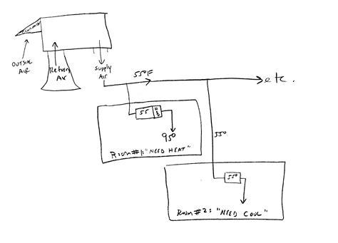 vav diagram vav vs vvt for zoning systems engineered air solutions