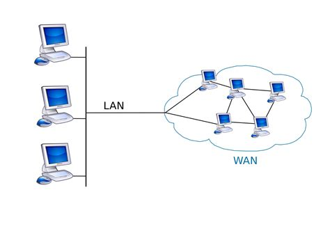 network layout meaning wide area network wikipedia