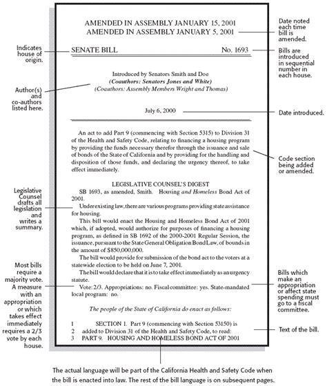 15 Legislative Bill Template Proposal Technology Legislative Strategy Template