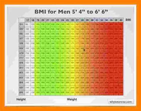 bmi table for men men s bmi chart tolg jcmanagement co