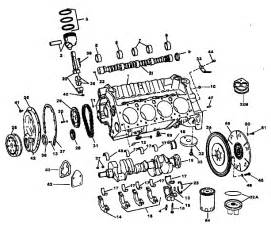 diagram of 350 chevy motor block html autos weblog