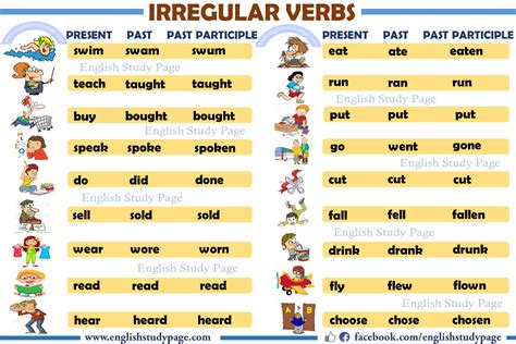 detailed irregular verbs list study page