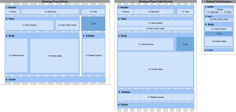 Responsive Design With Balsamiq Balsamiq Support Portal Information Portal Template