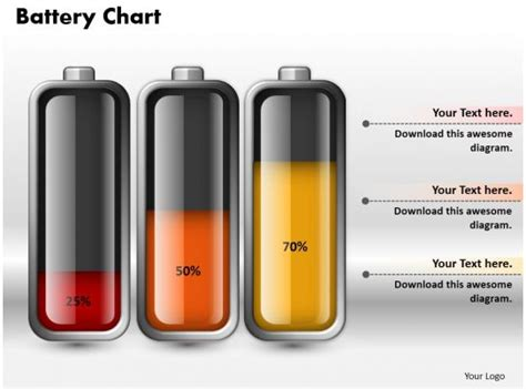battery percentage style column chart powerpoint graph powerpoint  images