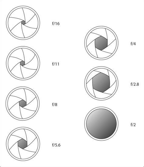 aperture diagram photography 101 aperture explained shutter mike