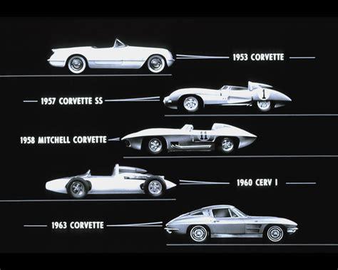 History Of The Chevy Corvette by 1958 Corvette Race Car Autos Weblog