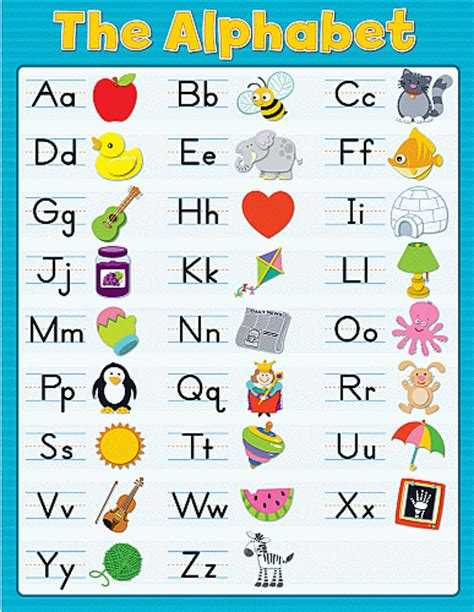 phonics alphabet chart phonics charts and posters for language skills mastery in