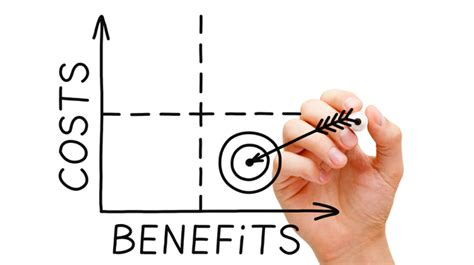 Unit Credit Benefit Formula How To Formulate Business Cases And Roi For Analytics