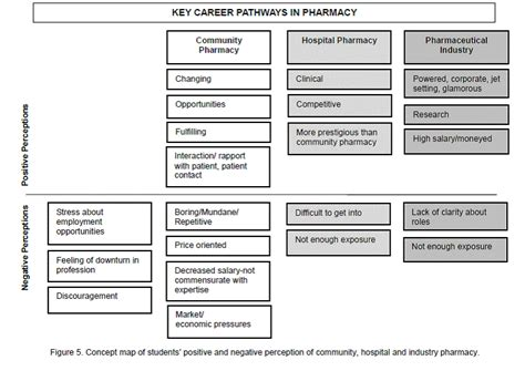 Pharmacist Career Path by Pharmacist As A Career Udgereport948 Web Fc2