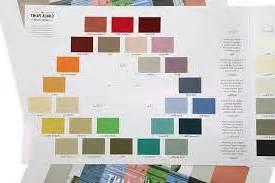 the sense of the annie sloan paint colors 2016