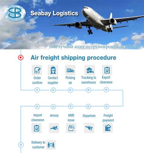 reliable air freight from shanghai to astana buy air freight from shanghai to astana air cargo
