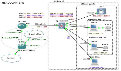 network layout and hardware configuration brezular s blog networking virtualization linux page 4