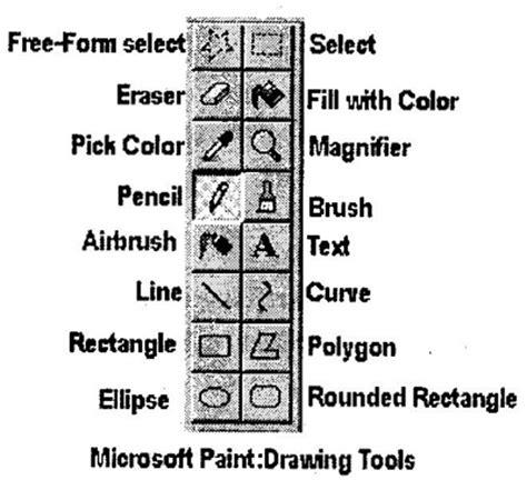 computer drawing tool computer graphics
