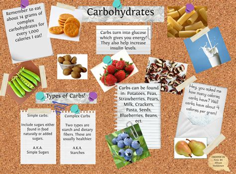 carbohydrates 5 facts bad carbs stay away images