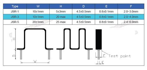 high precision current sense resistor high precision current sensing resistor resistance soldering buy current sensing resistor