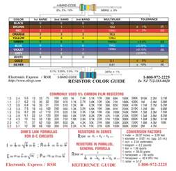 inductor color code image gallery inductor chart