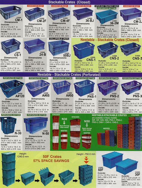 Filipino Interior Designers Heavy Duty Stackable And Nestable Plastic Crates Philippines