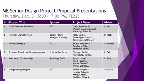 design project proposal guidelines dec 3 me senior design proposal presentations minnesota