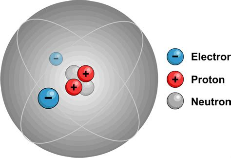 Protons In Helium by A Helium Atom Iamtechnical