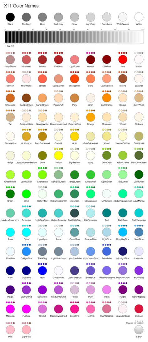 all about color diagrammer documentation