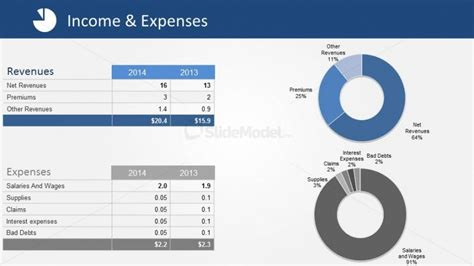 financial reporting powerpoint templates revenues and expenses categories donut charts slidemodel