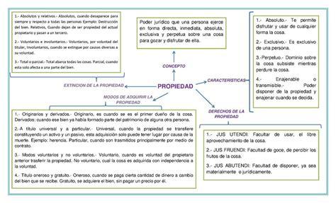 que son imagenes jpg y pdf wikipedia propiedad wikipedia la enciclopedia libre
