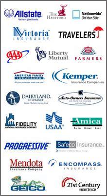 Auto Insurance Companies Logos   www.pixshark.com   Images