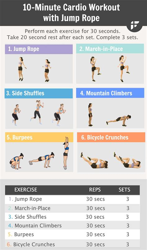 25 hiit cardio workouts that will get you in the best