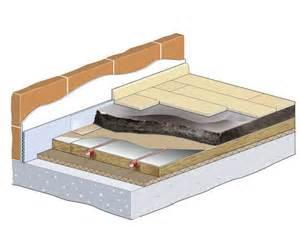 unterkellerte terrasse aufbau fl 228 chenheizung mit gussasphalt ingenieurmagazin