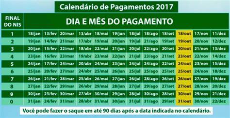 95 calendario do bolsa familia de 2017 bolsa fam 237 lia pagamento de outubro come 231 a dia 18