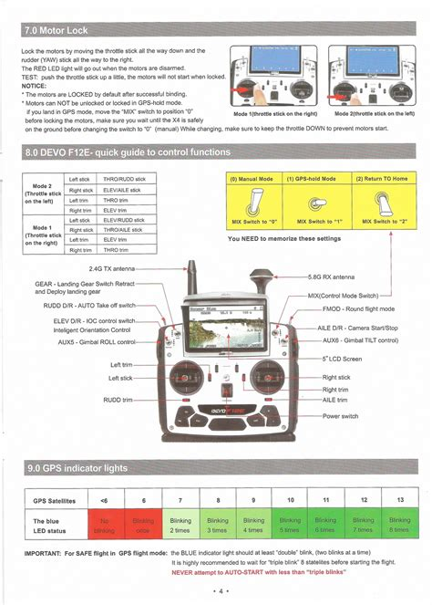 Car By Importir Toys walkera scout x4 with devo f12e radio include i look