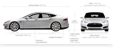 Tesla Model S Spec Model S Specs Teslafan