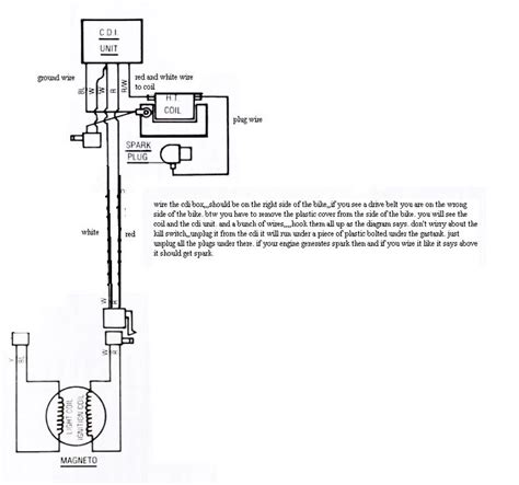 kinetic moped wiring diagram repair wiring scheme