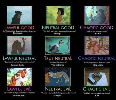 Alignment Meme Generator - 1000 images about alignment charts on pinterest